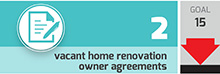 Vacant homes rennovation owner agreements