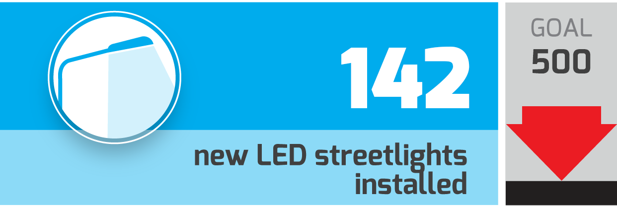 new LED streetlights installed