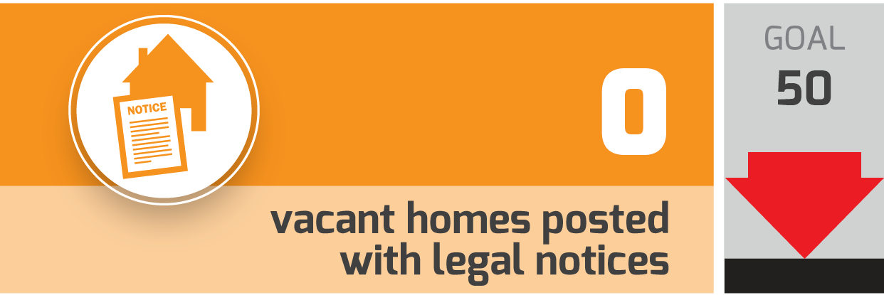 vacant homes posted with legal notices