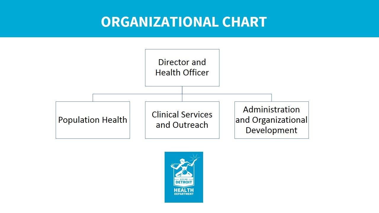 Health Department Organization Chart
