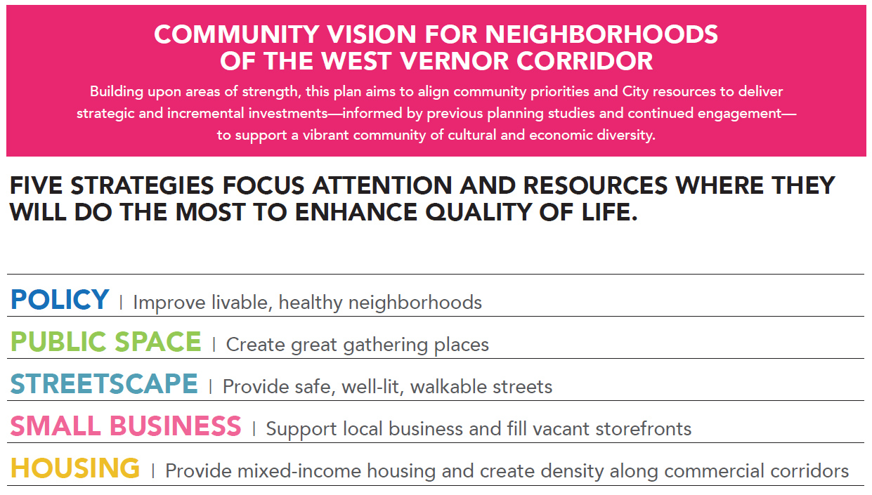 West Vernor Strategy