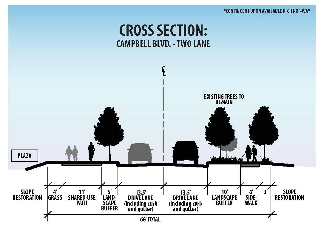 Campbell Cross-Section