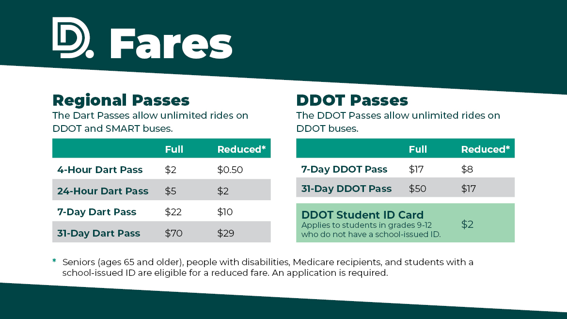 Detroit Department of Transportation Fare Chart
