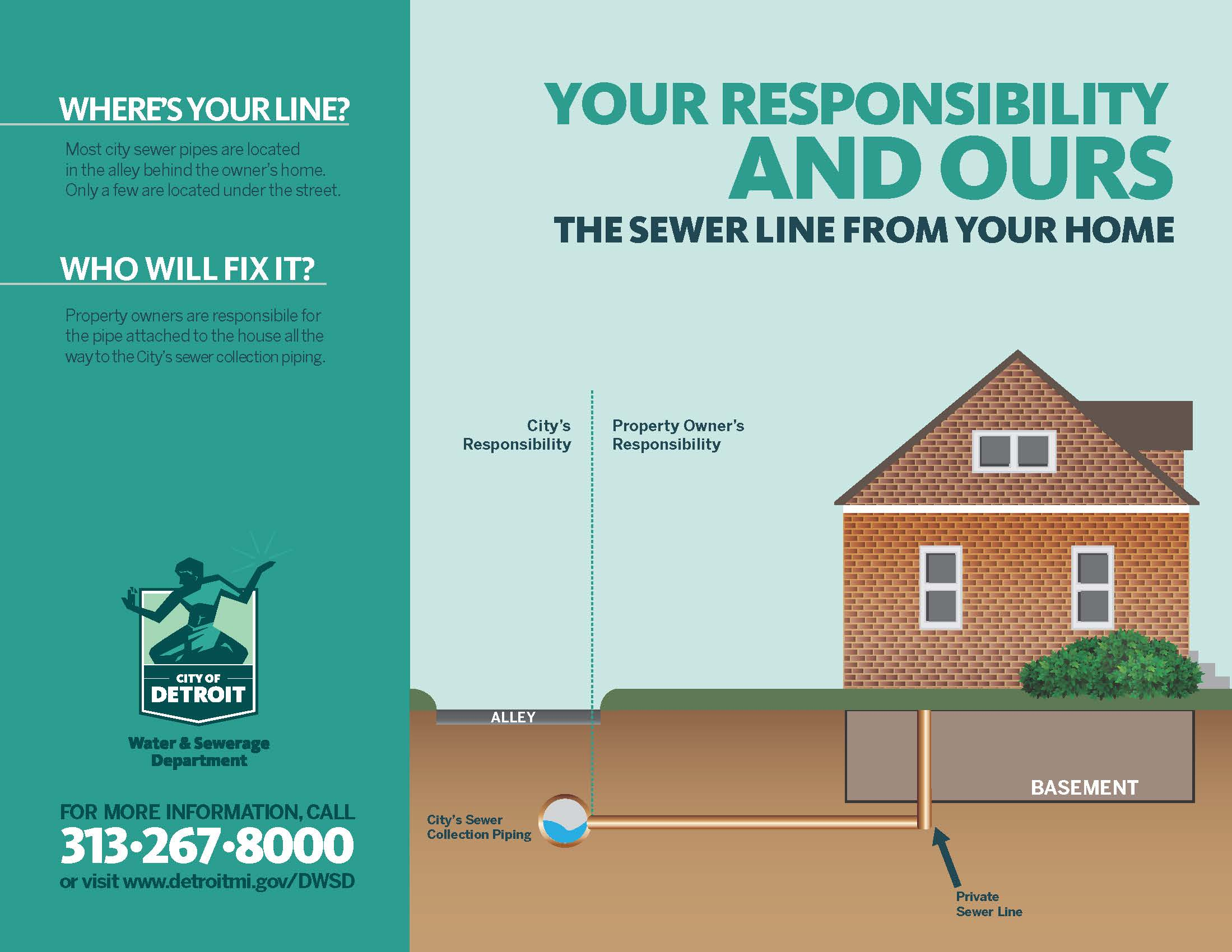 Sewer Line Responsibility