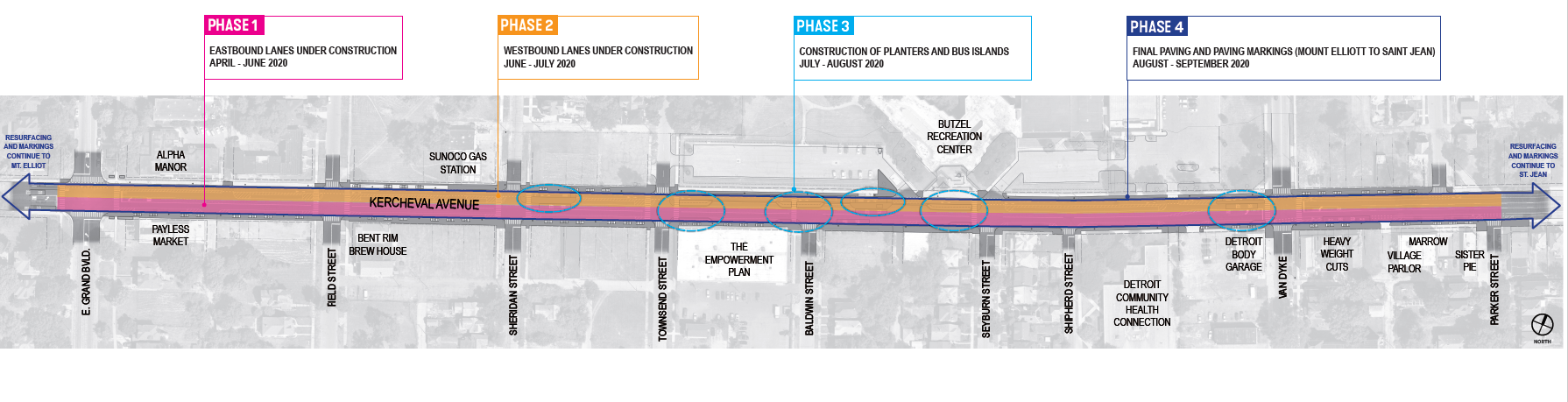 Kercheval Streetscape Proposed Construction Schedule